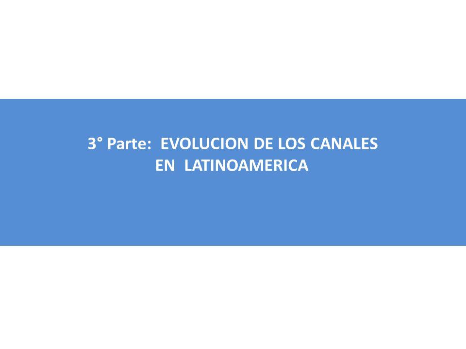 3° Parte: EVOLUCION DE LOS CANALES