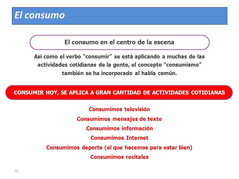 El consumo El consumo en el centro de la escena