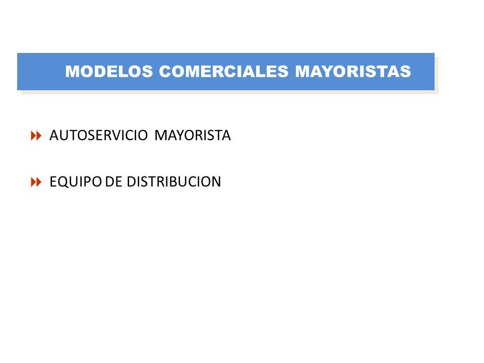 MODELOS COMERCIALES MAYORISTAS