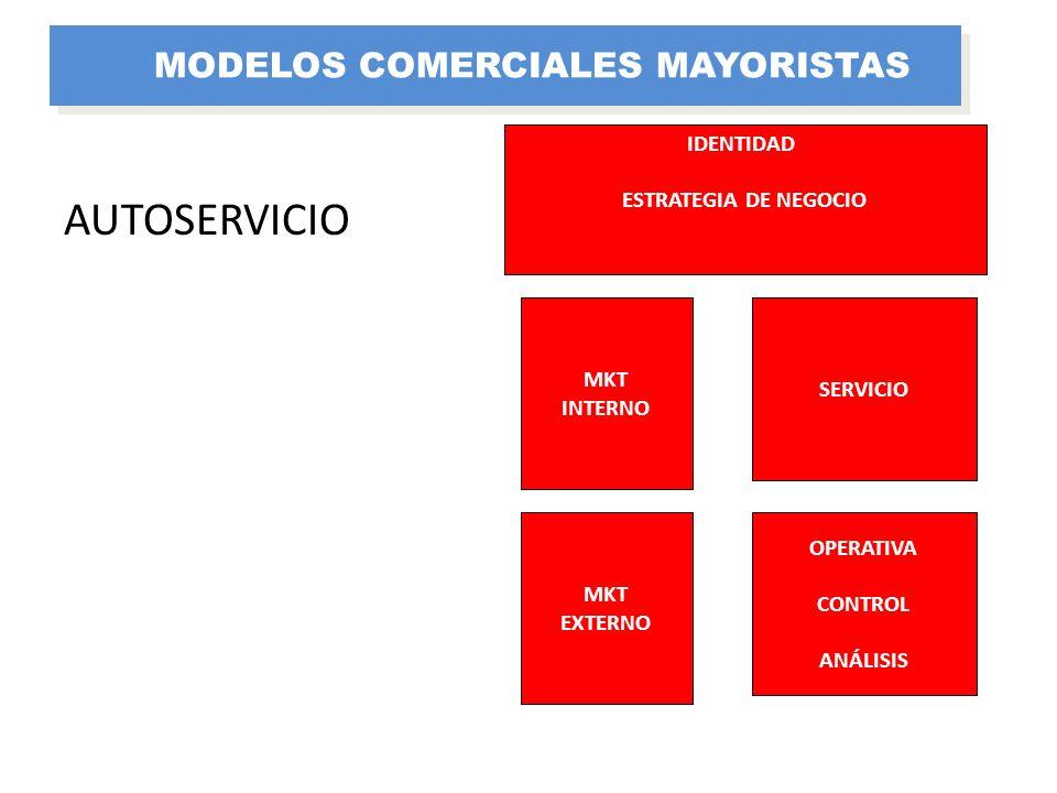AUTOSERVICIO MODELOS COMERCIALES MAYORISTAS IDENTIDAD