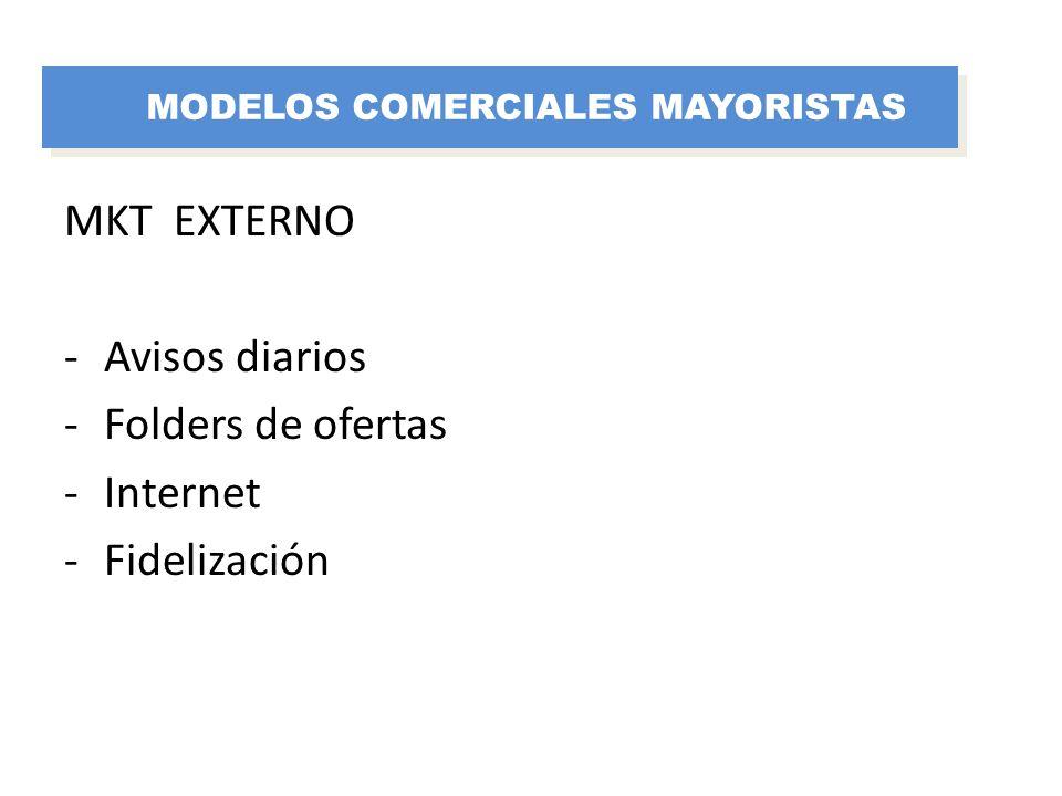 MKT EXTERNO Avisos diarios Folders de ofertas Internet Fidelización