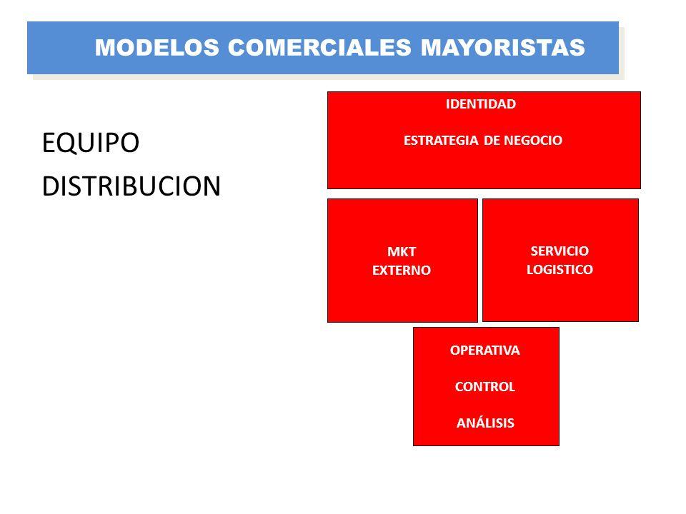 EQUIPO DISTRIBUCION MODELOS COMERCIALES MAYORISTAS IDENTIDAD
