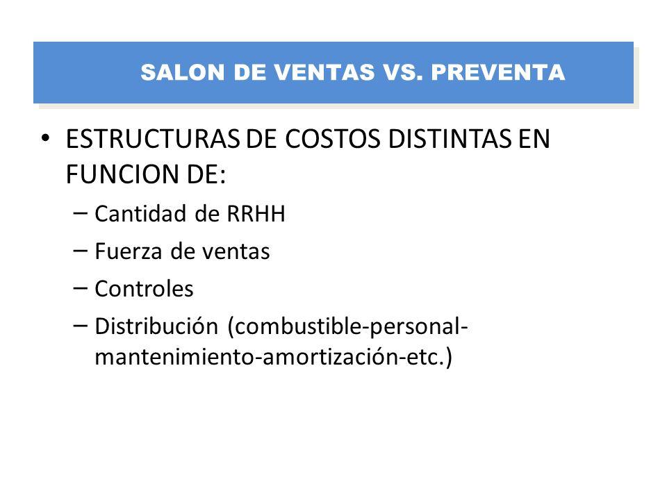 SALON DE VENTAS VS. PREVENTA