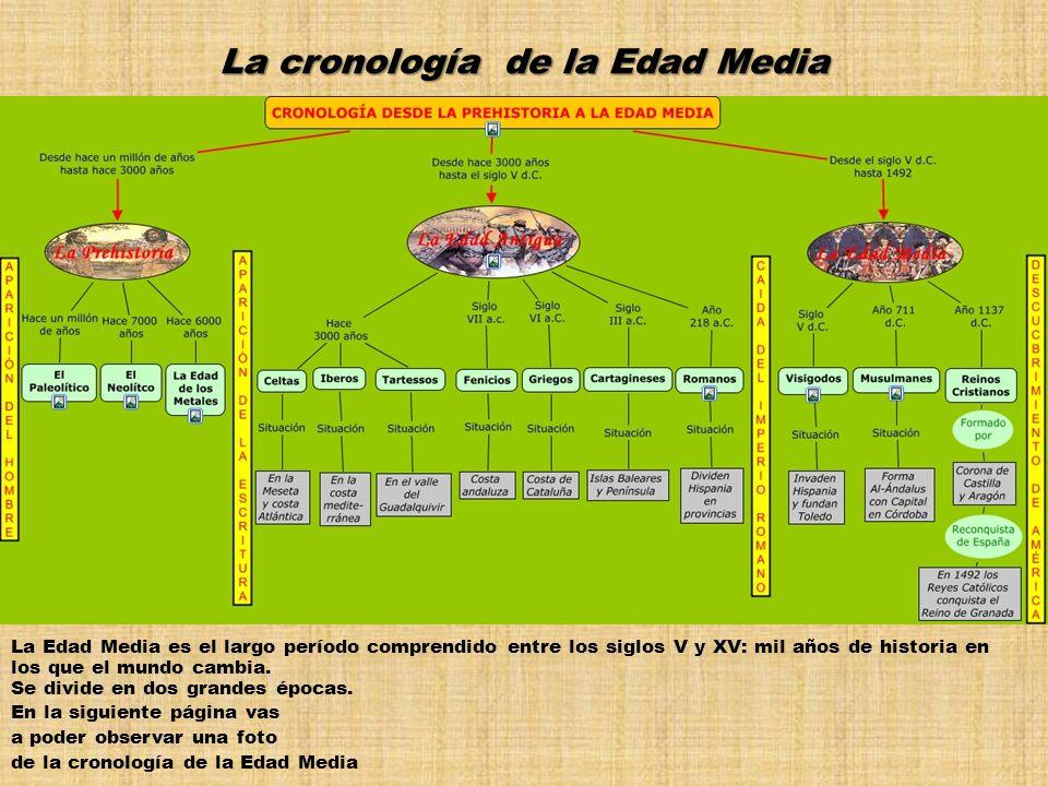 La cronología de la Edad Media