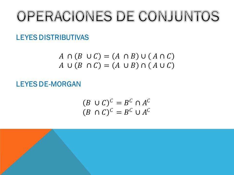 OPERACIONES DE CONJUNTOS