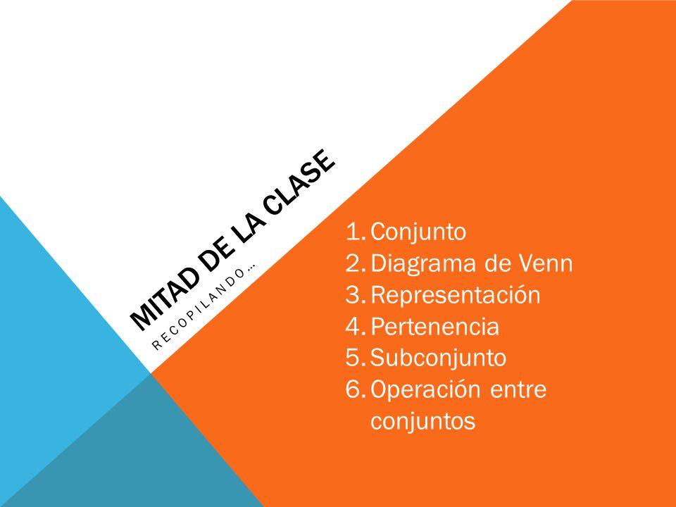 MITAD DE LA CLASE Conjunto Diagrama de Venn Representación Pertenencia
