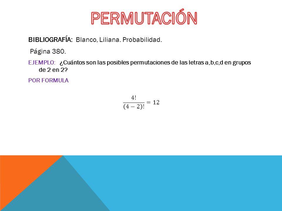 PERMUTACIÓN BIBLIOGRAFÍA: Blanco, Liliana. Probabilidad. Página 380.