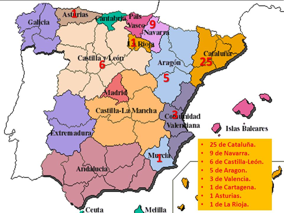 1 9 1 25 6 5 3 1 25 de Cataluña. 9 de Navarra. 6 de Castilla-León.