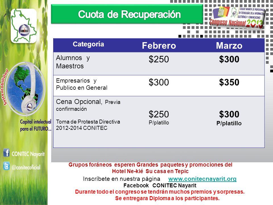 Cuota de Recuperación Febrero Marzo $250 $300 $350 Categoría Alumnos y