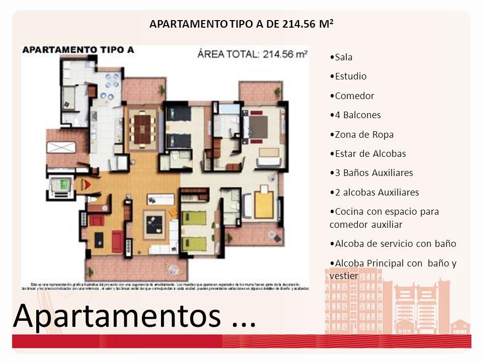 Apartamentos ... APARTAMENTO TIPO A DE 214.56 M2 Sala Estudio Comedor