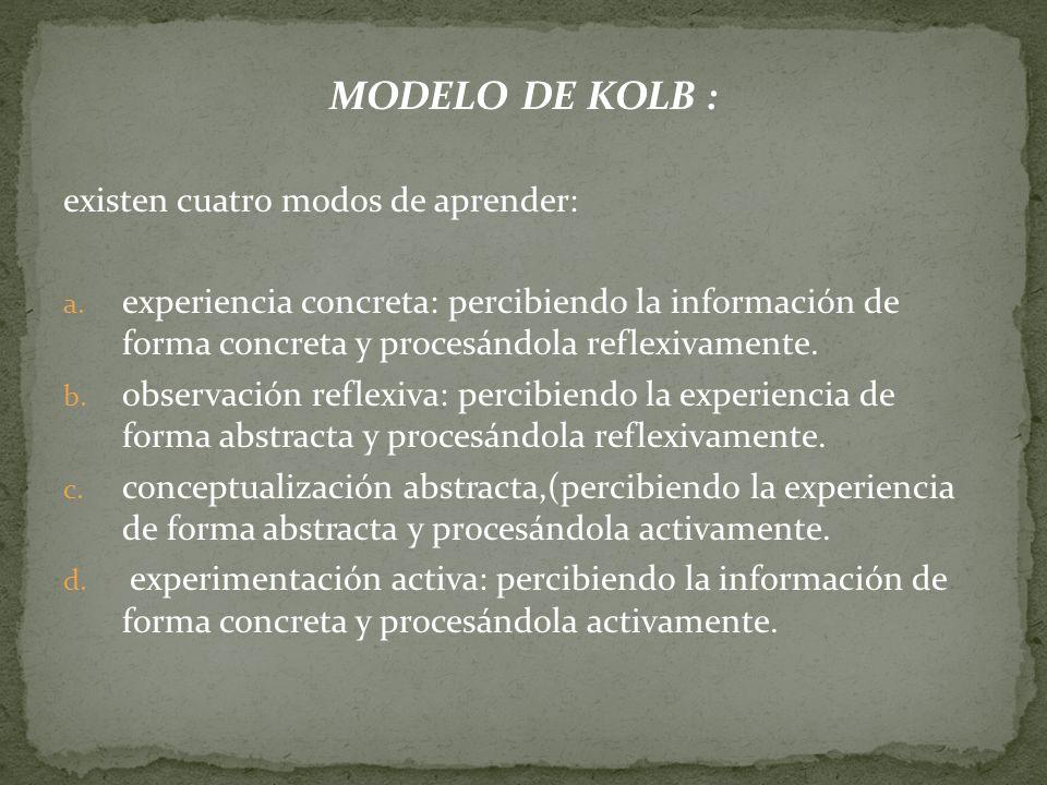 MODELO DE KOLB : existen cuatro modos de aprender: