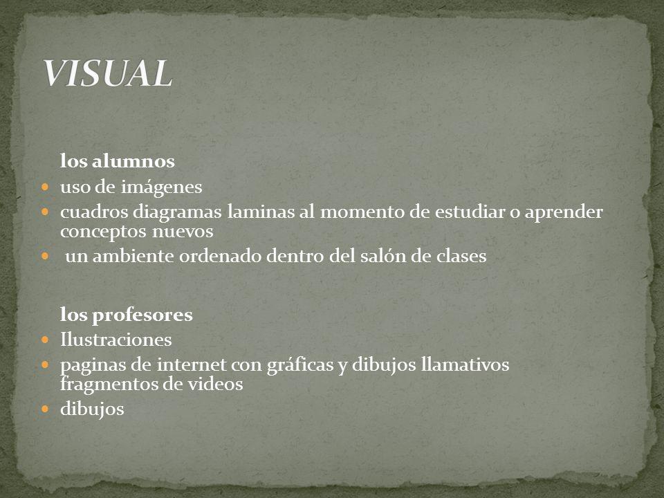 VISUAL los alumnos uso de imágenes