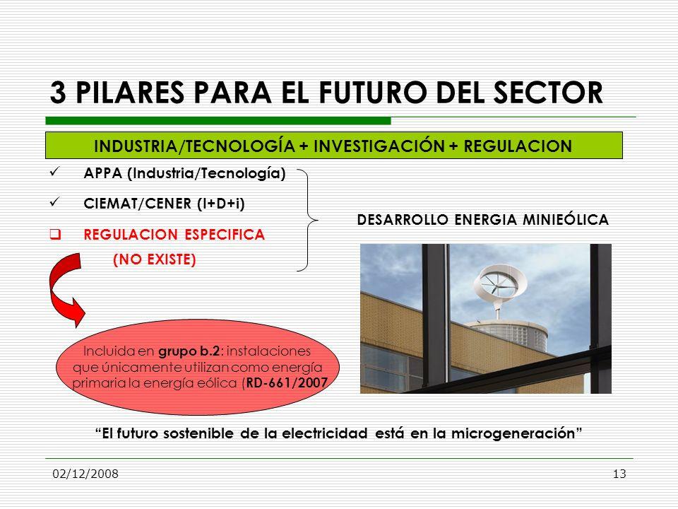 3 PILARES PARA EL FUTURO DEL SECTOR