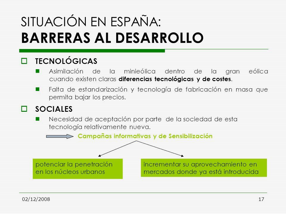 SITUACIÓN EN ESPAÑA: BARRERAS AL DESARROLLO