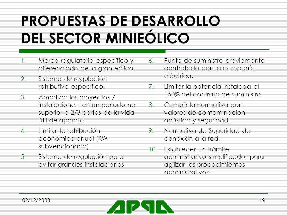 PROPUESTAS DE DESARROLLO DEL SECTOR MINIEÓLICO