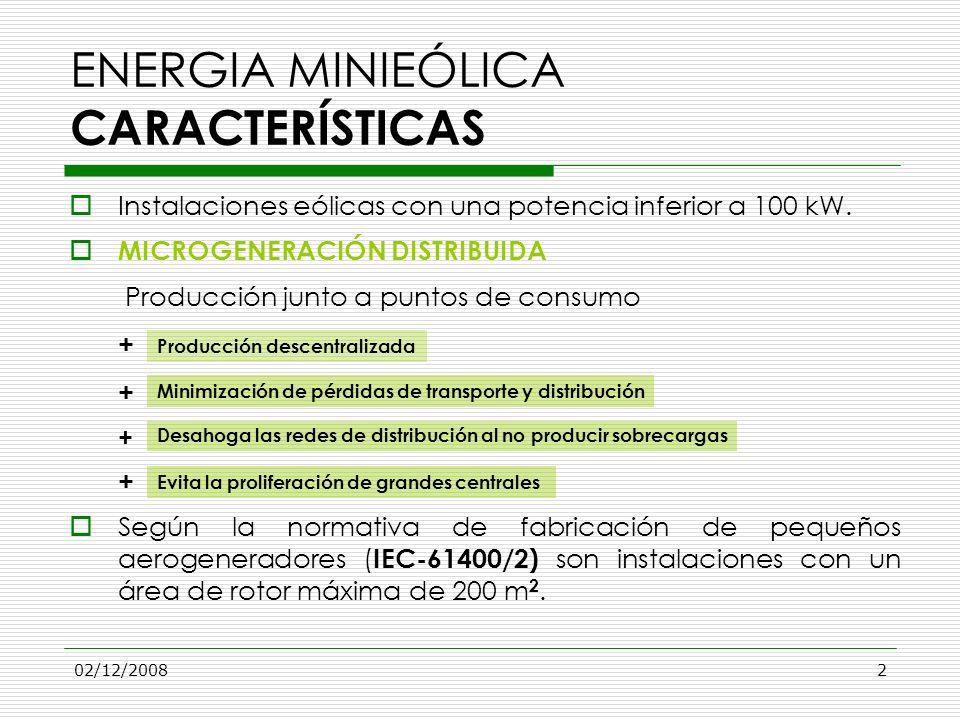 ENERGIA MINIEÓLICA CARACTERÍSTICAS
