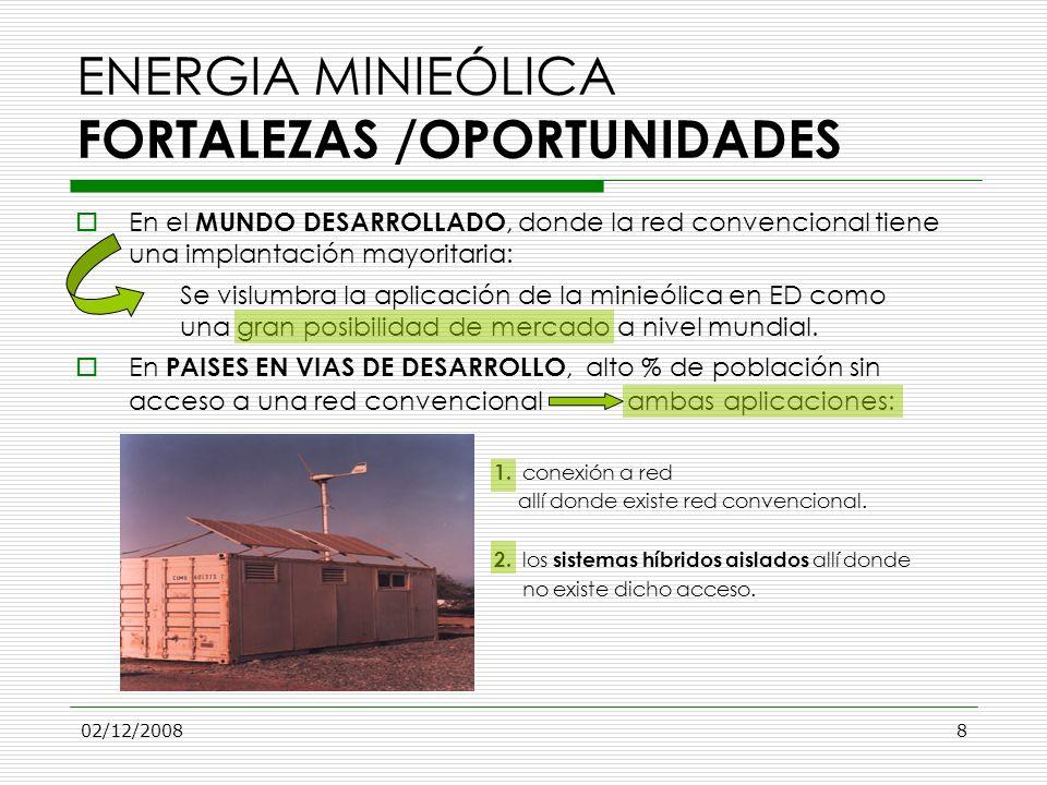 ENERGIA MINIEÓLICA FORTALEZAS /OPORTUNIDADES