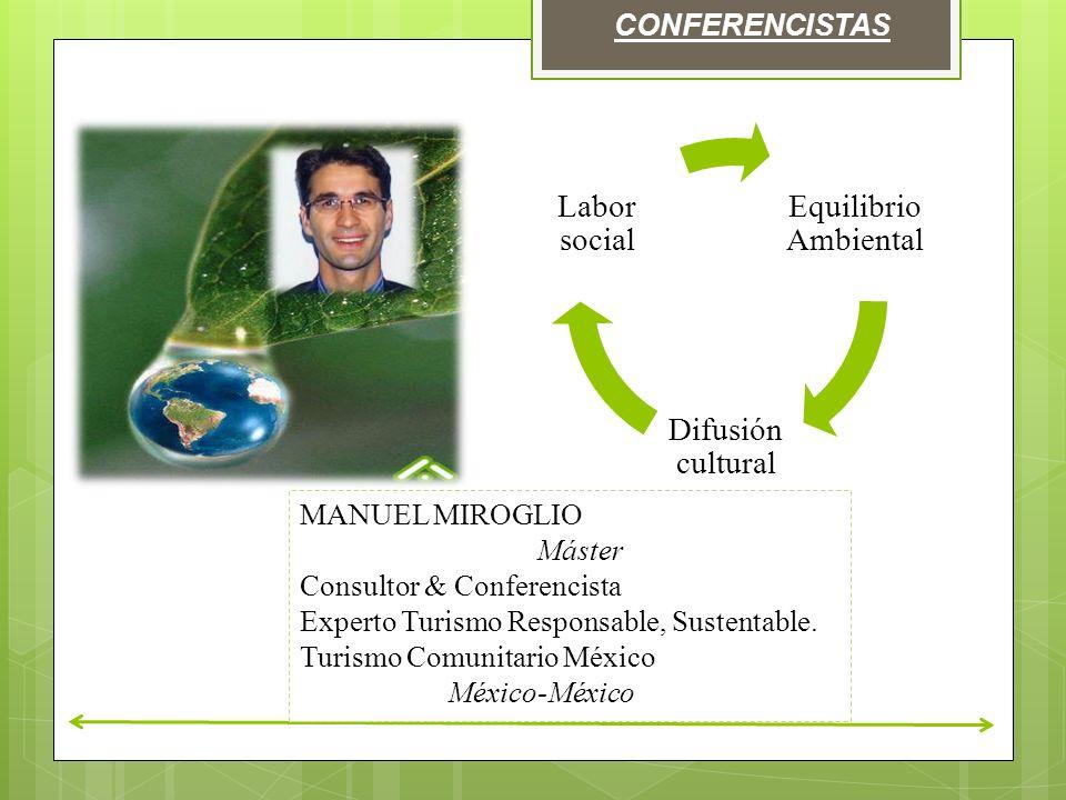 Equilibrio Ambiental Difusión cultural Labor social CONFERENCISTAS