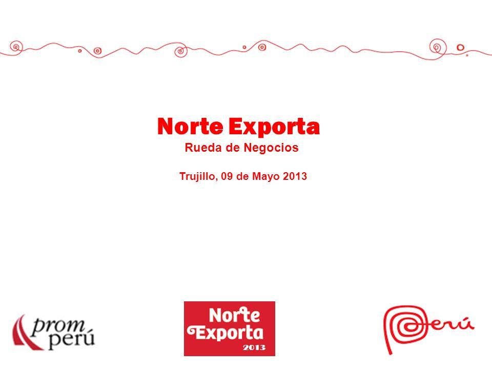 Norte Exporta Rueda de Negocios Trujillo, 09 de Mayo 2013