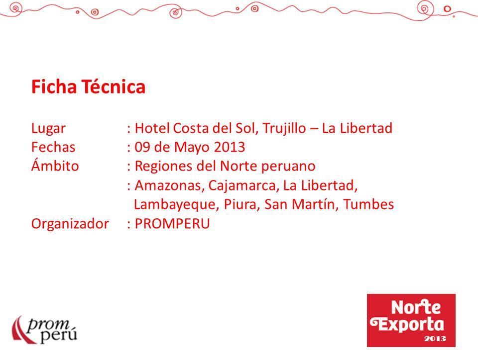 Ficha Técnica Lugar : Hotel Costa del Sol, Trujillo – La Libertad