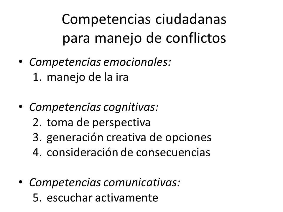 Competencias ciudadanas para manejo de conflictos