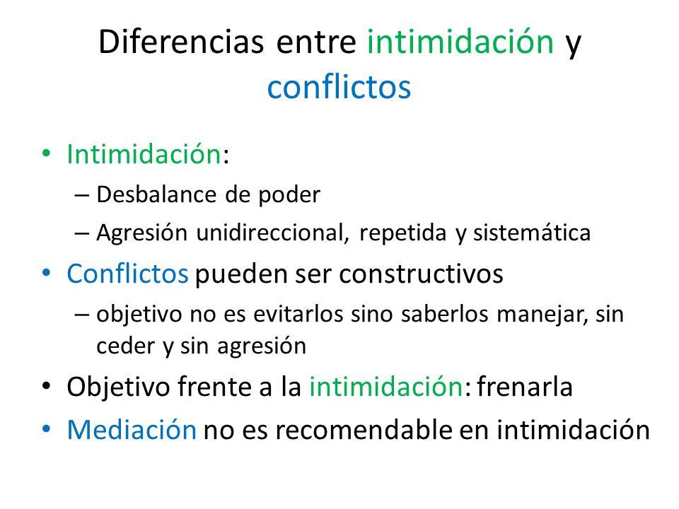 Diferencias entre intimidación y conflictos