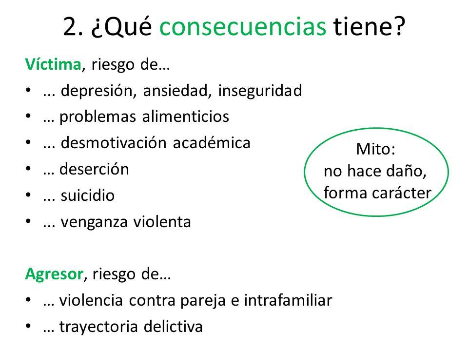 2. ¿Qué consecuencias tiene