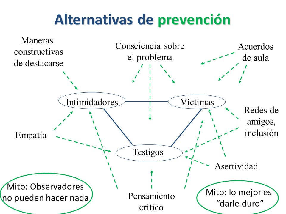Alternativas de prevención