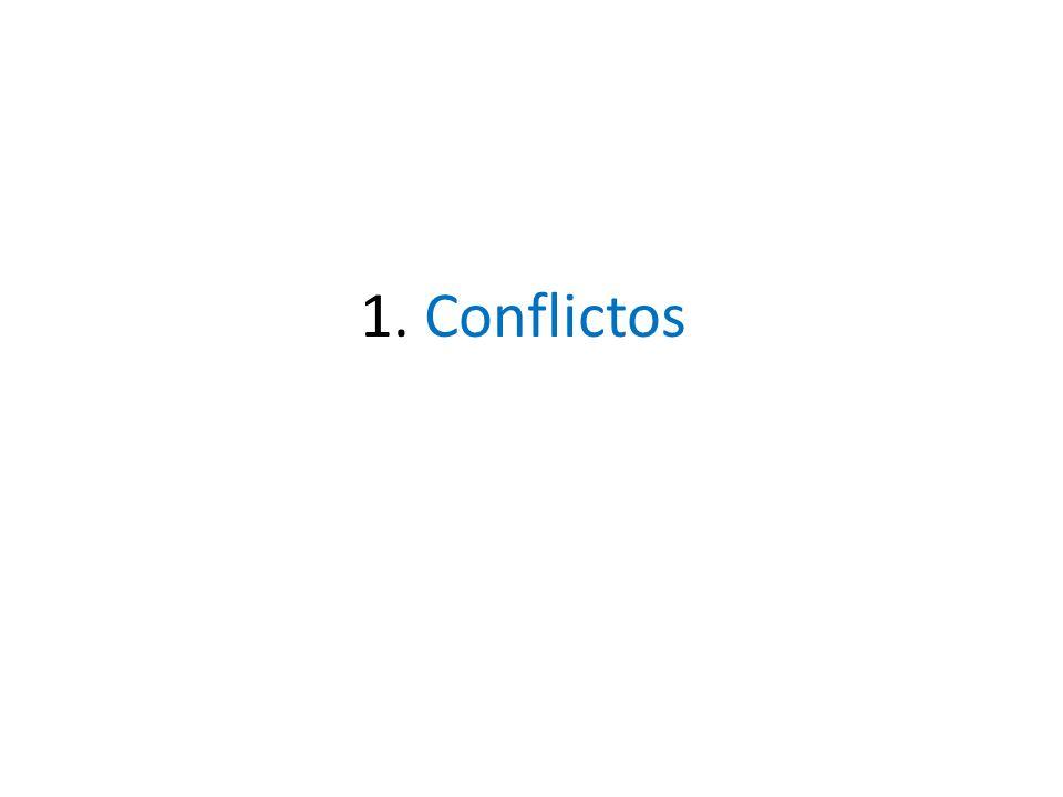 1. Conflictos