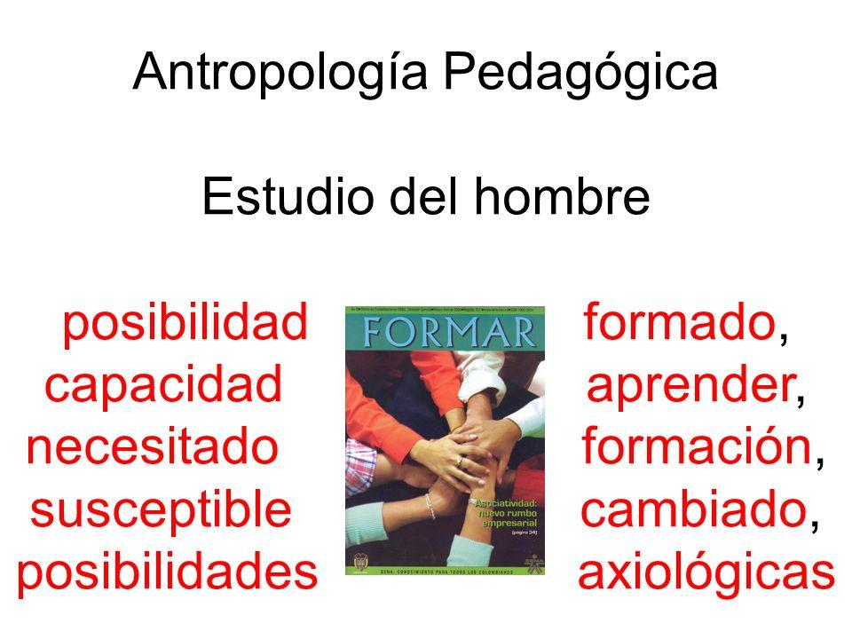Antropología Pedagógica Estudio del hombre