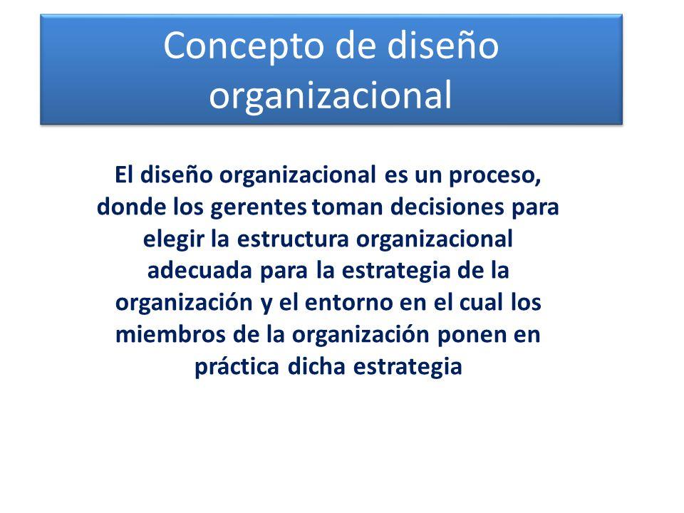 Concepto De Diseño Organizacional