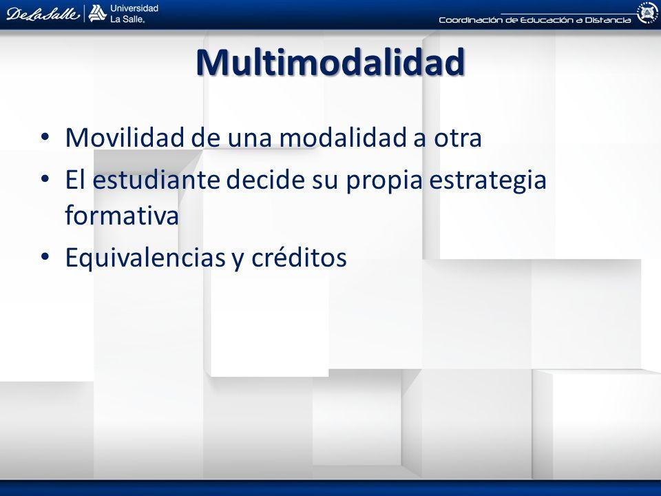 Multimodalidad Movilidad de una modalidad a otra