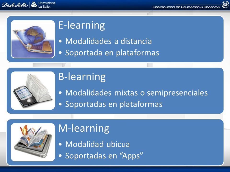 E-learning B-learning M-learning Modalidades a distancia