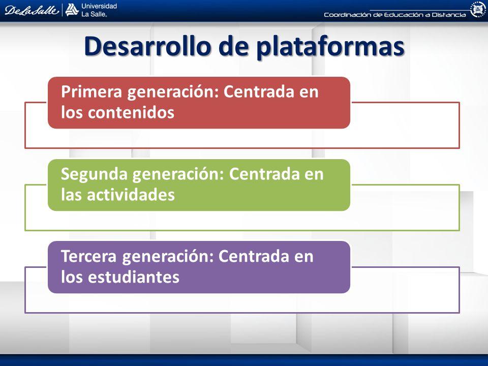 Desarrollo de plataformas