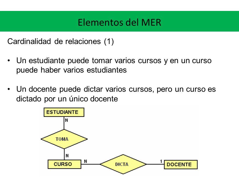 Elementos del MER Cardinalidad de relaciones (1)