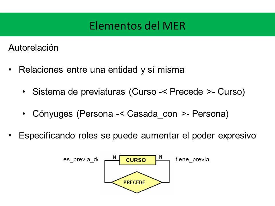 Elementos del MER Autorelación Relaciones entre una entidad y sí misma