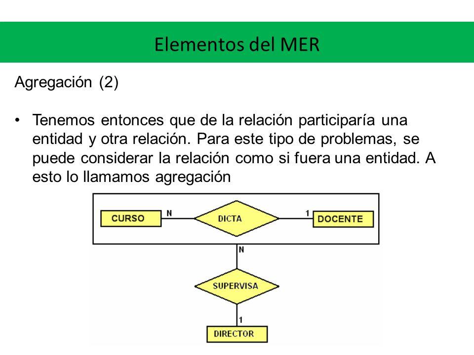 Elementos del MER Agregación (2)