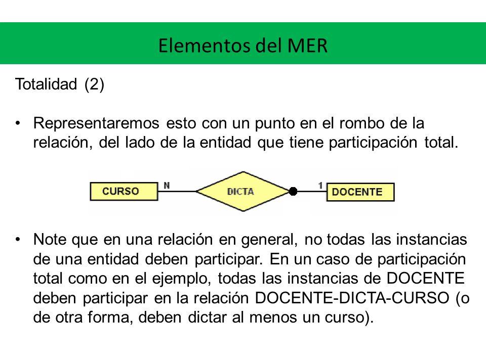 Elementos del MER Totalidad (2)