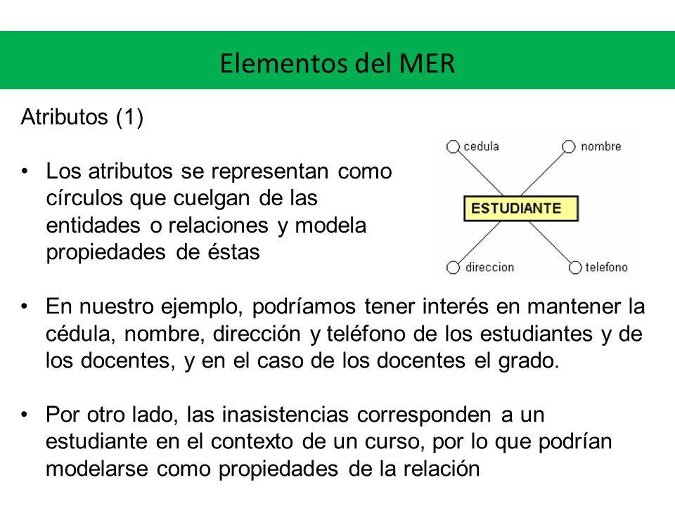 Elementos del MER Atributos (1)