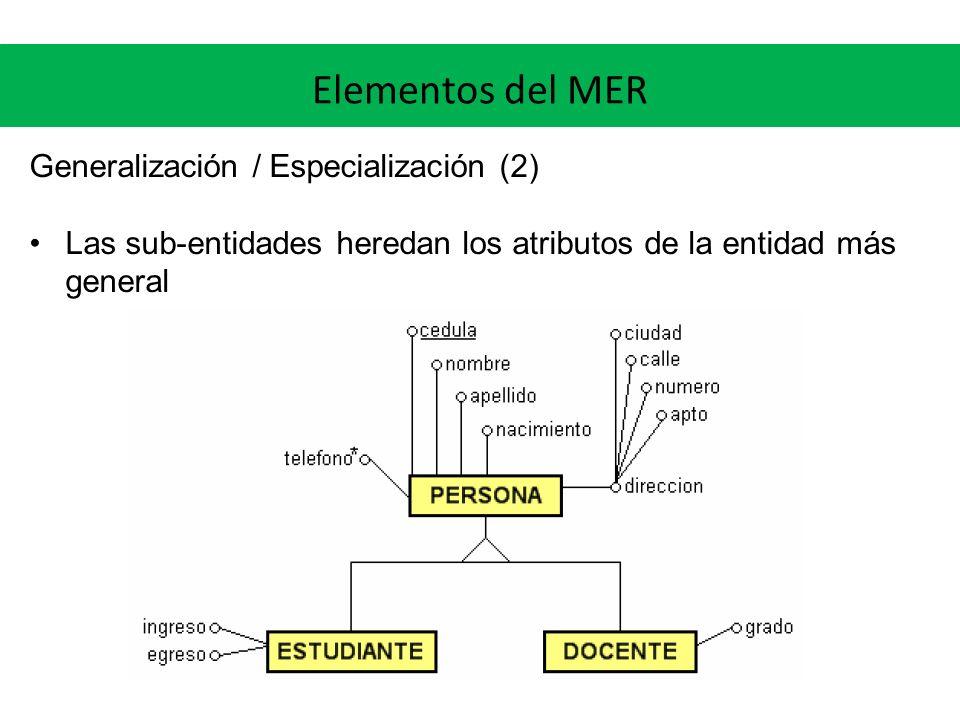 Elementos del MER Generalización / Especialización (2)