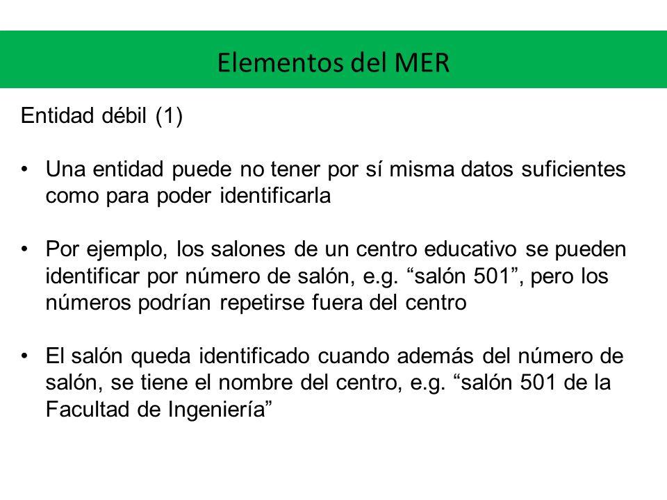 Elementos del MER Entidad débil (1)