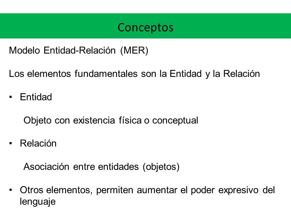 Conceptos Modelo Entidad-Relación (MER)