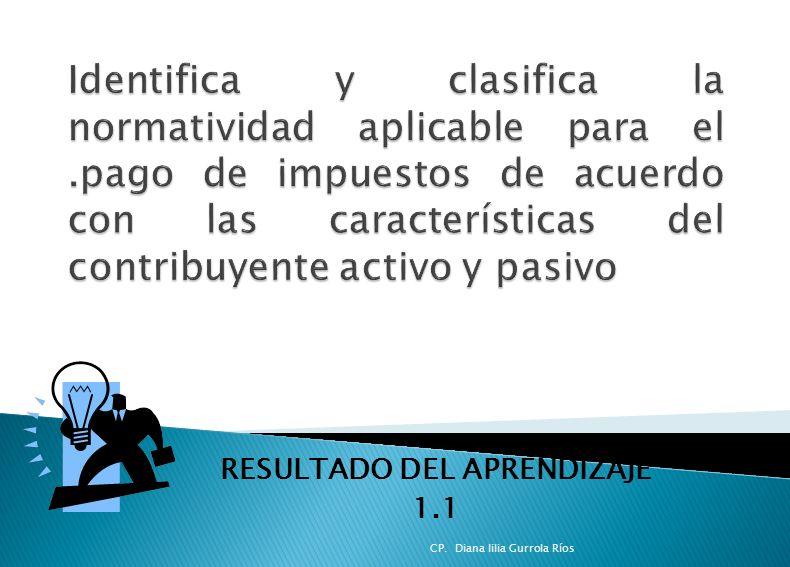 RESULTADO DEL APRENDIZAJE 1.1