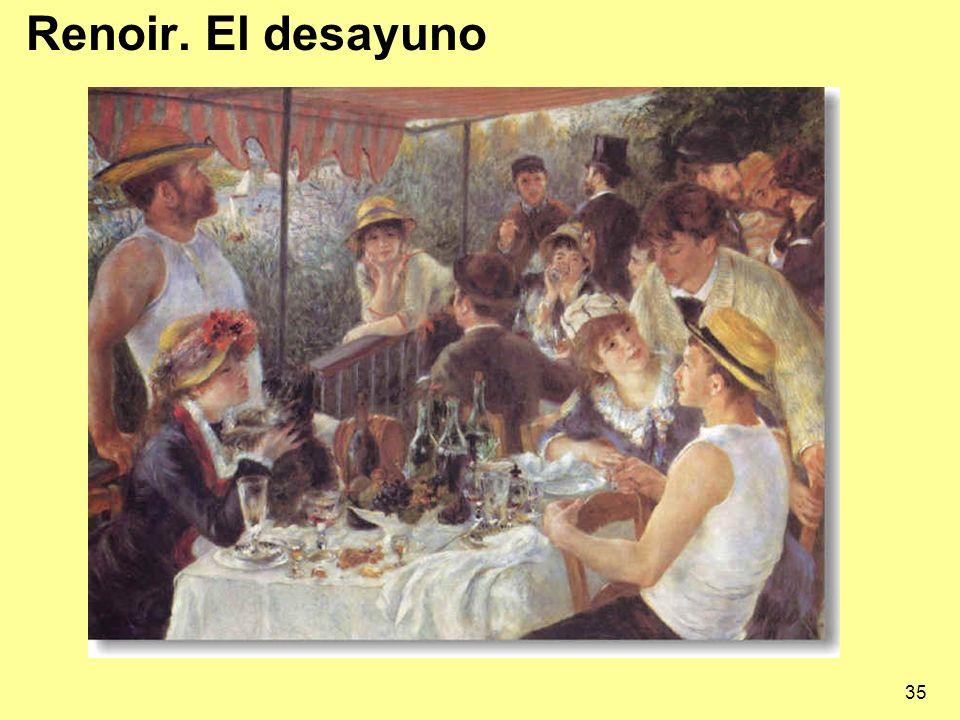 Renoir. El desayuno