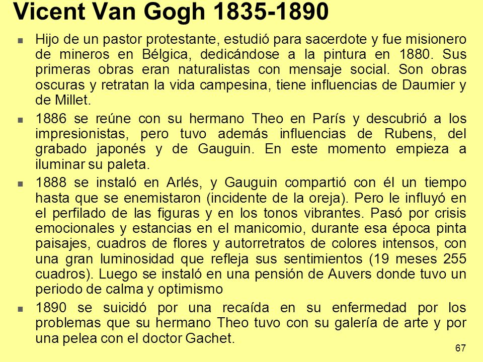 Vicent Van Gogh 1835-1890