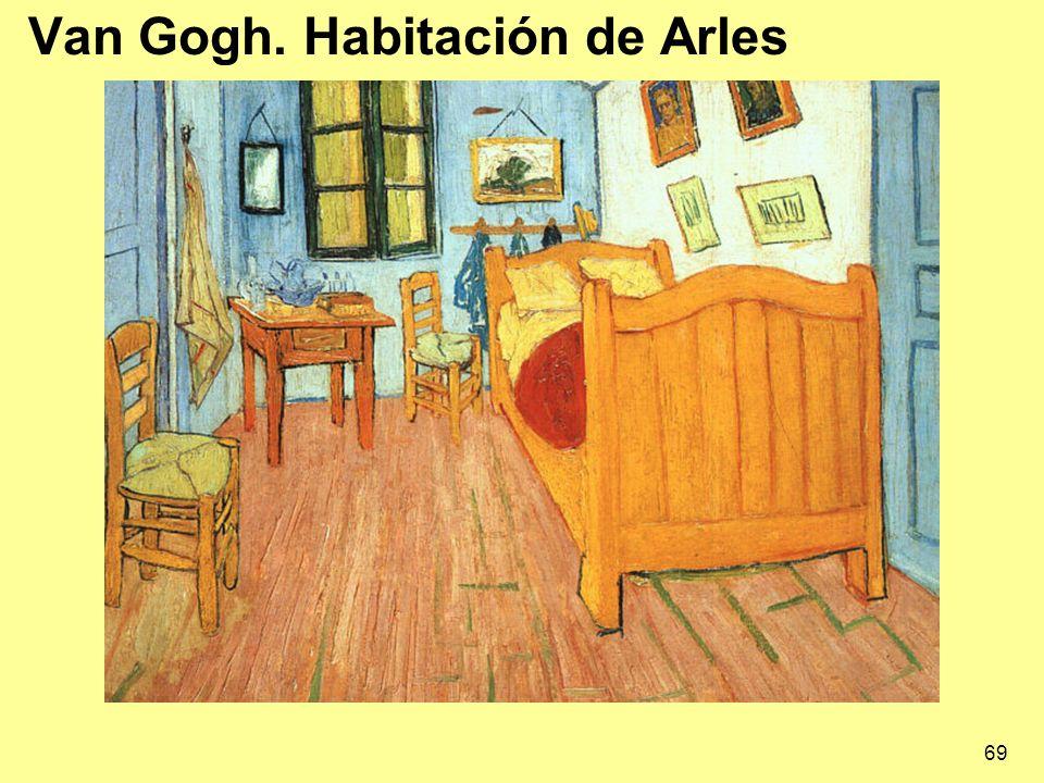 Van Gogh. Habitación de Arles