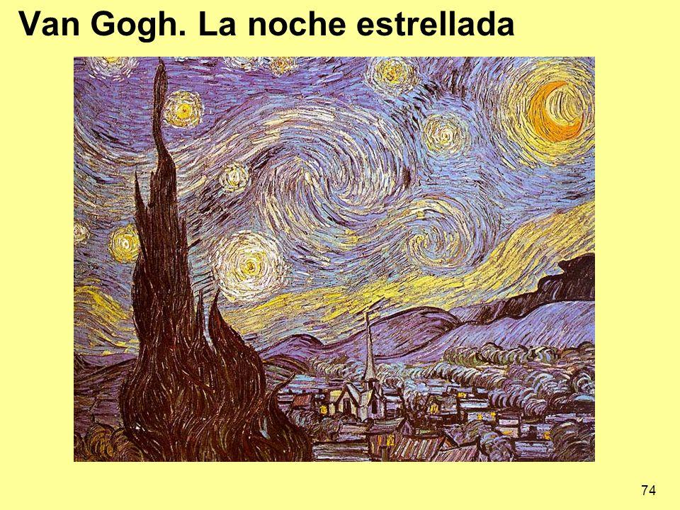 Van Gogh. La noche estrellada