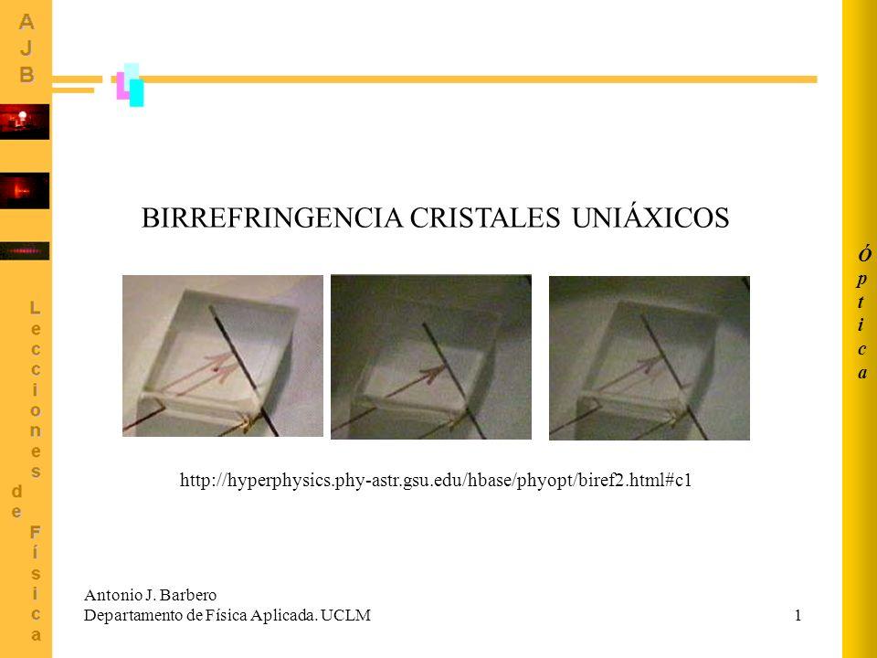 BIRREFRINGENCIA CRISTALES UNIÁXICOS