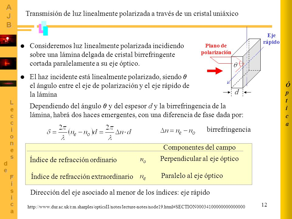 ÓpticaTransmisión de luz linealmente polarizada a través de un cristal uniáxico. Eje rápido.