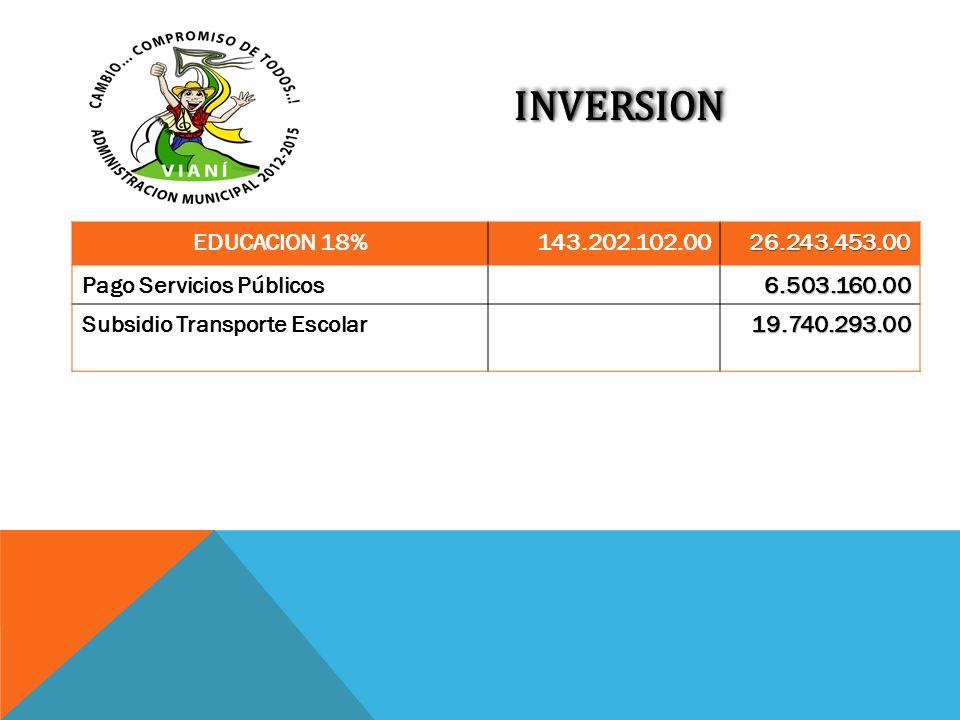 INVERSION EDUCACION 18% 143.202.102.00. 26.243.453.00. Pago Servicios Públicos. 6.503.160.00. Subsidio Transporte Escolar.